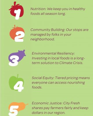 City Fresh values are at the core of our entire CSA program. We're here to create fundamental infrastructure that supports community resilience. In simpler terms, good food for all! #eatfresh #csa